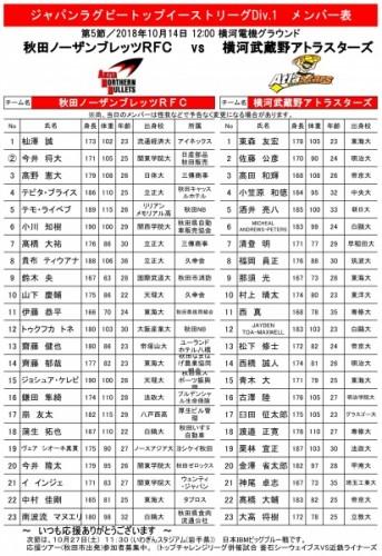 20181014_VS横河武蔵野アトラスターズ