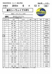 釜石SWメンバー表