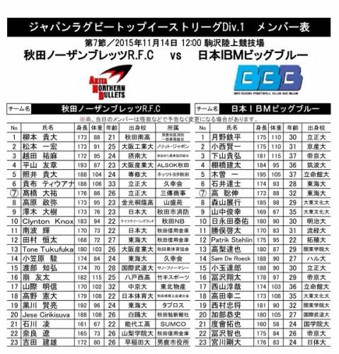 20151114_日本IBMビッグブルー戦メンバー表