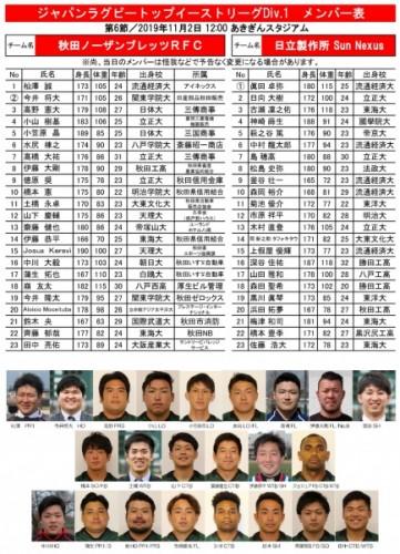 秋田NB vs 日立製作所 Sun Nexus メンバー表