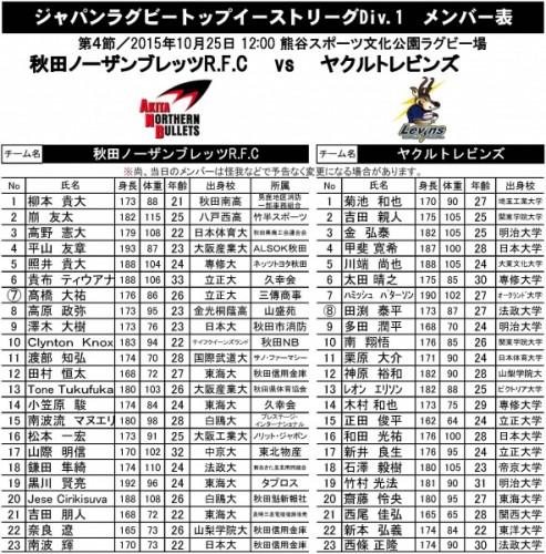 Div.1第5節ヤクルトレビンズ戦メンバー表