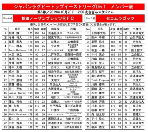 秋田NB vs セコムラガッツ メンバー表
