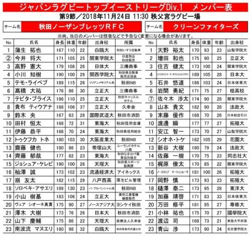 秋田ノーザンブレッツ VS クリーンファイターズ メンバー表