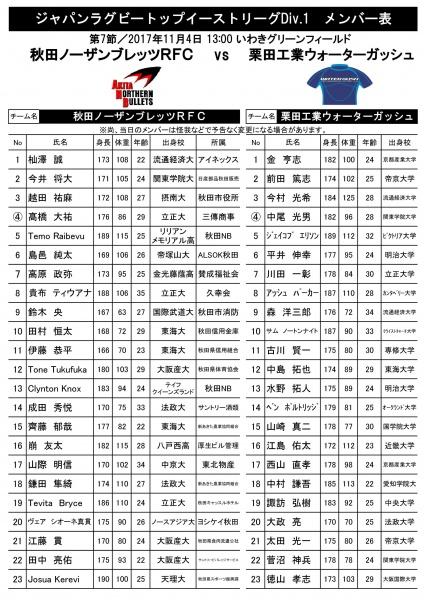 栗田工業ウォーターガッシュ戦メンバー表
