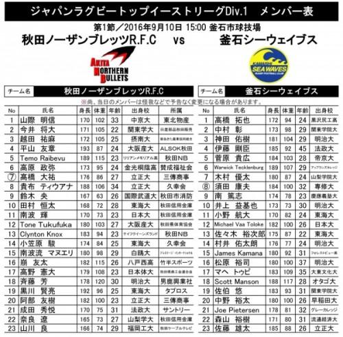 20160910_VS釜石シーウェイブス戦メンバー表