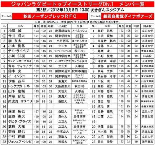 秋田NB vs 船岡WBメンバー表