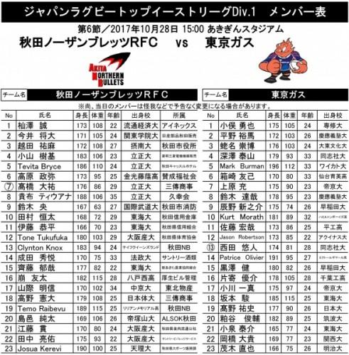 vs東京ガス戦メンバー表