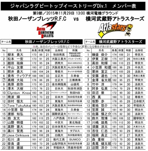 Div.1第9節 横河武蔵野アトラスターズ戦メンバー表