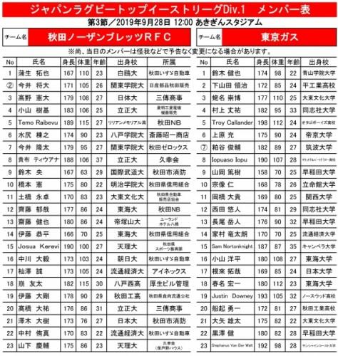 東京ガス戦 メンバー表