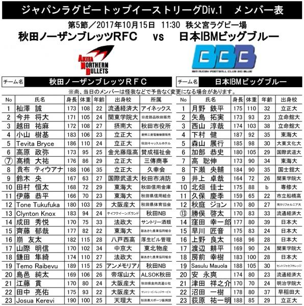 秋田NB vs 日本IBMビッグブルー メンバー表