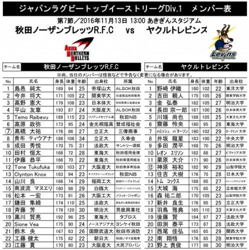 秋田ノーザンブレッツ VS ヤクルト メンバー表