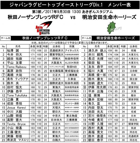 vs明治安田生命ホーリーズ戦メンバー表
