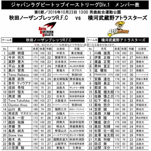 秋田ノーザンブレッツ VS 横河武蔵野アトラスターズ メンバー表