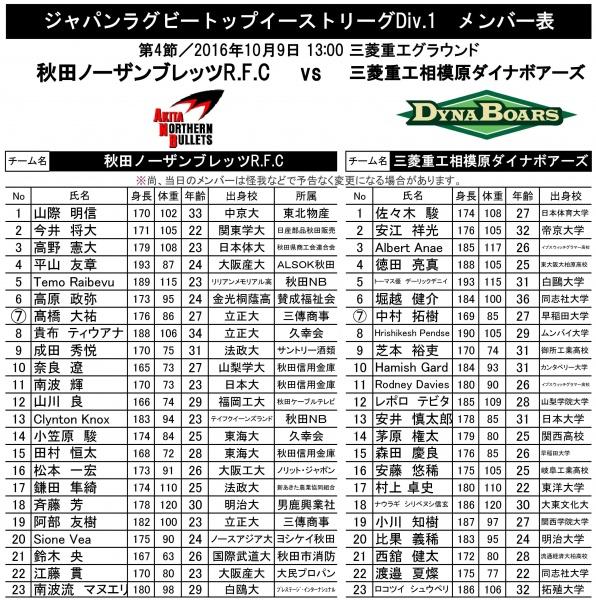 秋田ノーザンブレッツ VS 三菱重工相模原ダイナボアーズ メンバー表