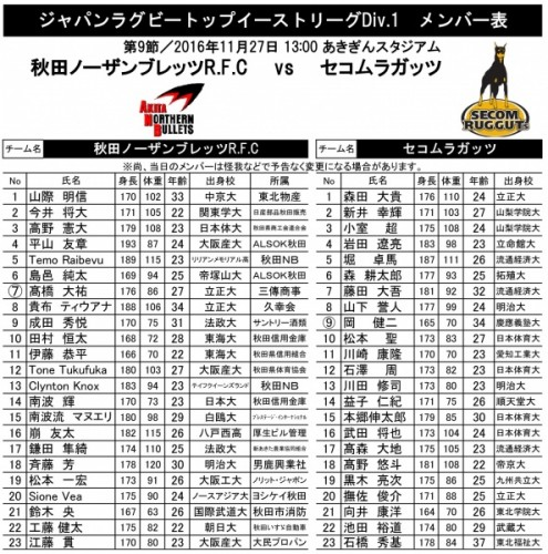 2016秋田ノーザンブレッツ VS セコムラガッツ メンバー表