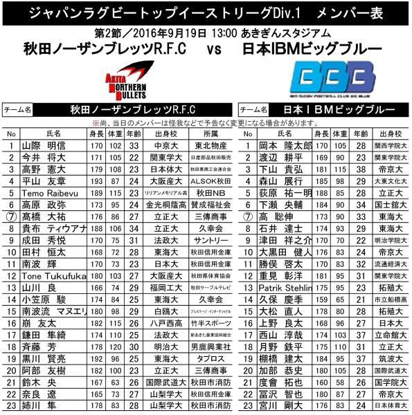 秋田ノーザンブレッツ VS 日本IBMビッグブルー メンバー表