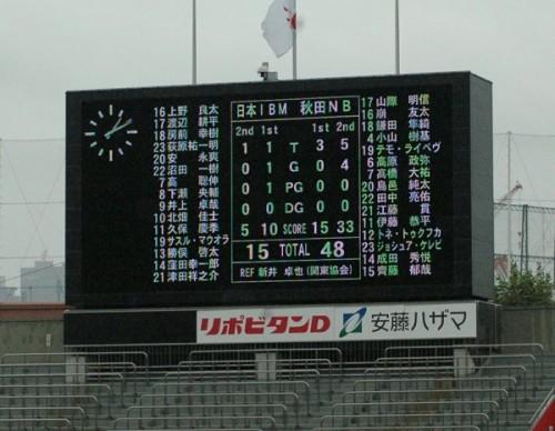 日本IBM戦結果